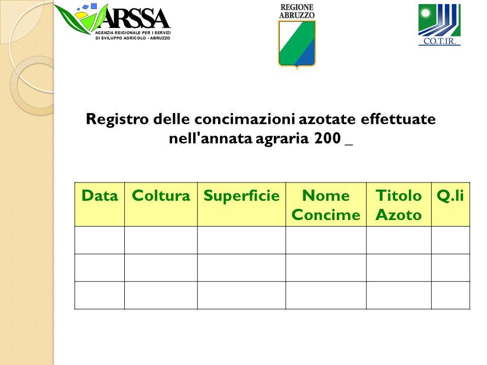 Registro delle concimazioni azotate effettuate nell'annata agraria 200 _ DataColturaSuperficieNome Concime Titolo Azoto Q.li