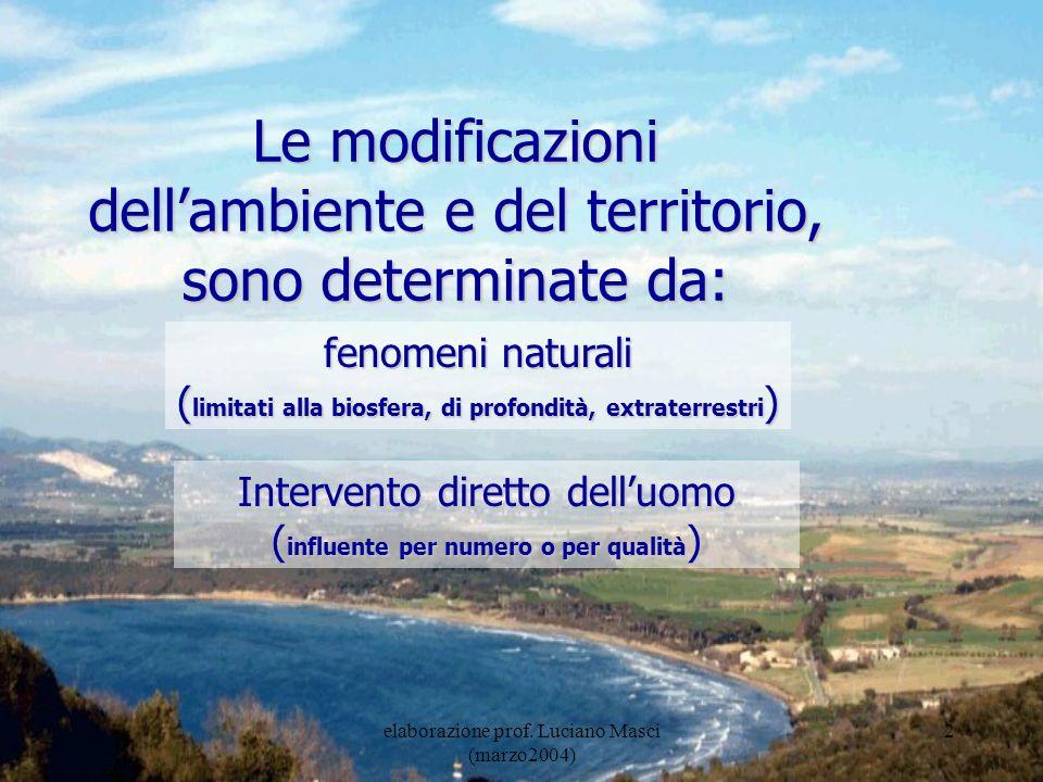 elaborazione prof.Luciano Masci (marzo2004) 23 Cosa fare.