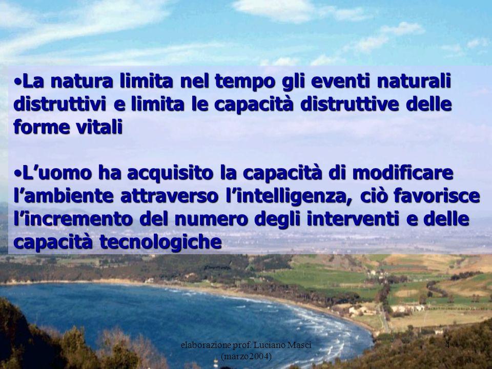 elaborazione prof. Luciano Masci (marzo2004) 25