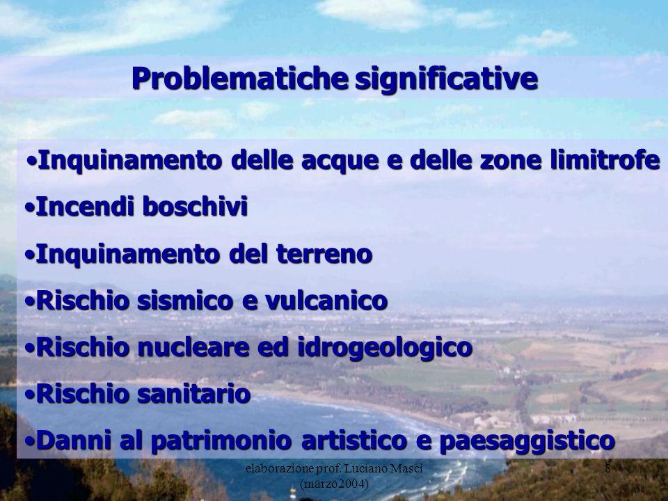 elaborazione prof.