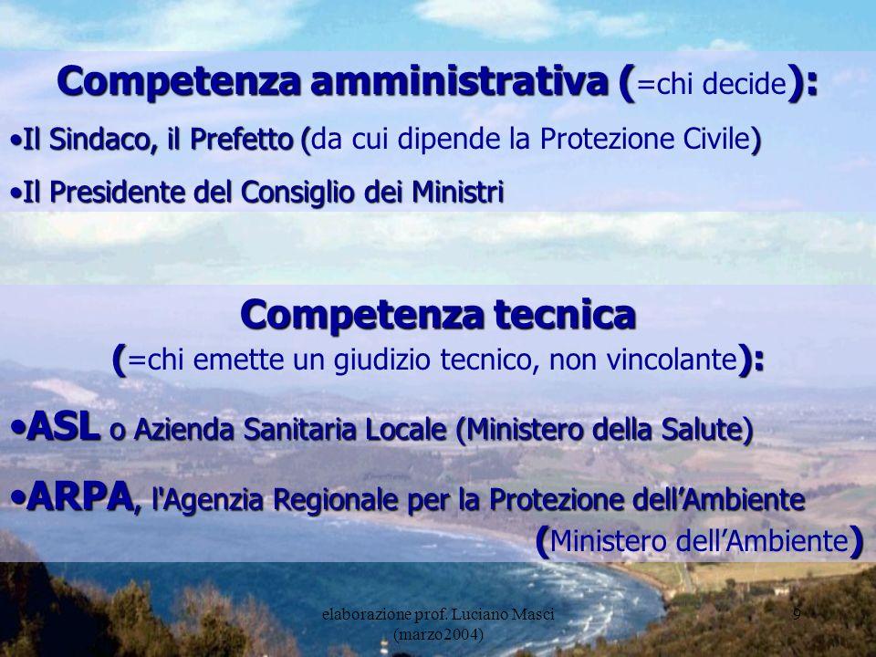 elaborazione prof.Luciano Masci (marzo2004) 20 attivare un intervento di chi.