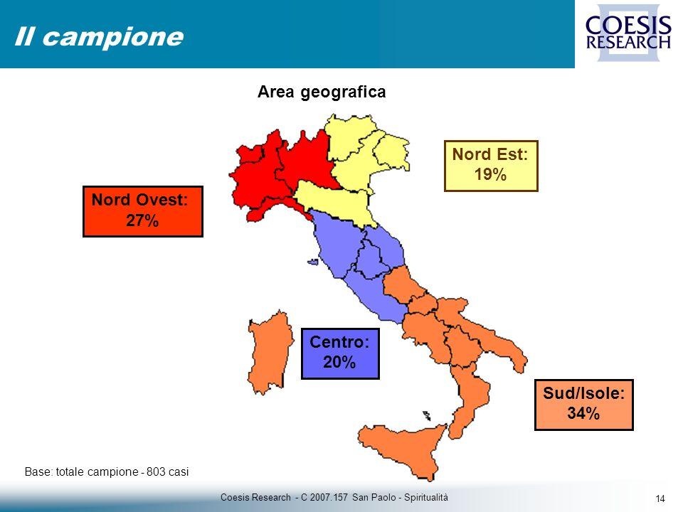 14 Coesis Research - C 2007.157 San Paolo - Spiritualità Il campione Base: totale campione - 803 casi Area geografica Nord Est: 19% Nord Ovest: 27% Centro: 20% Sud/Isole: 34%