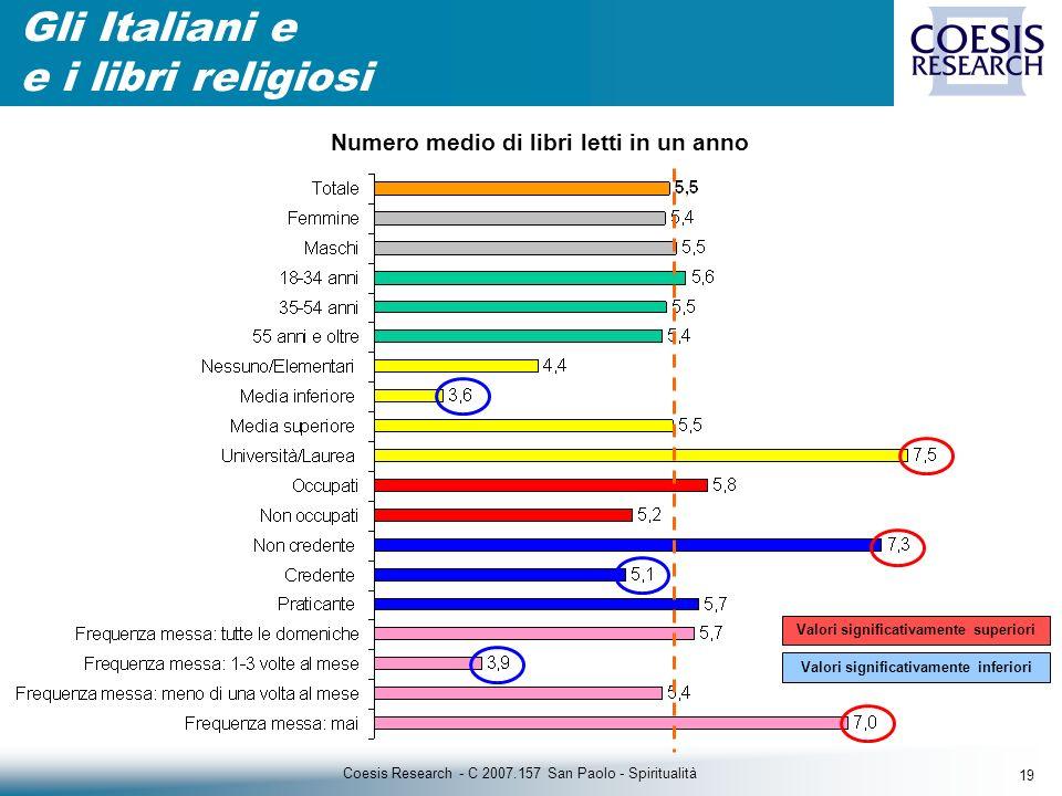 19 Coesis Research - C 2007.157 San Paolo - Spiritualità Gli Italiani e e i libri religiosi Valori significativamente superiori Valori significativamente inferiori Numero medio di libri letti in un anno