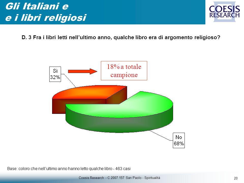 20 Coesis Research - C 2007.157 San Paolo - Spiritualità D.