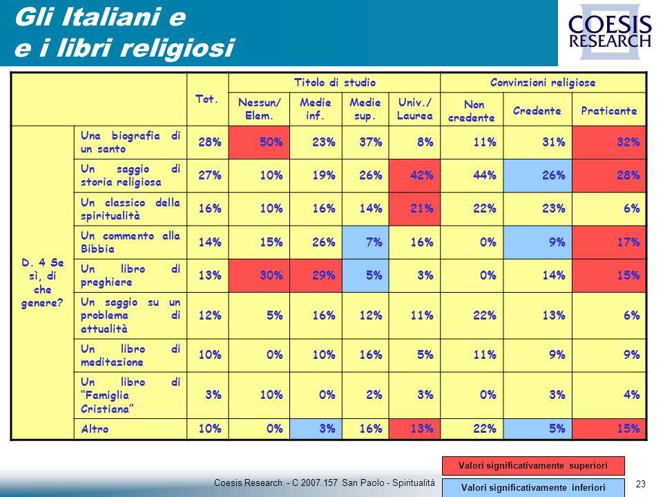 23 Coesis Research - C 2007.157 San Paolo - Spiritualità Gli Italiani e e i libri religiosi Tot.
