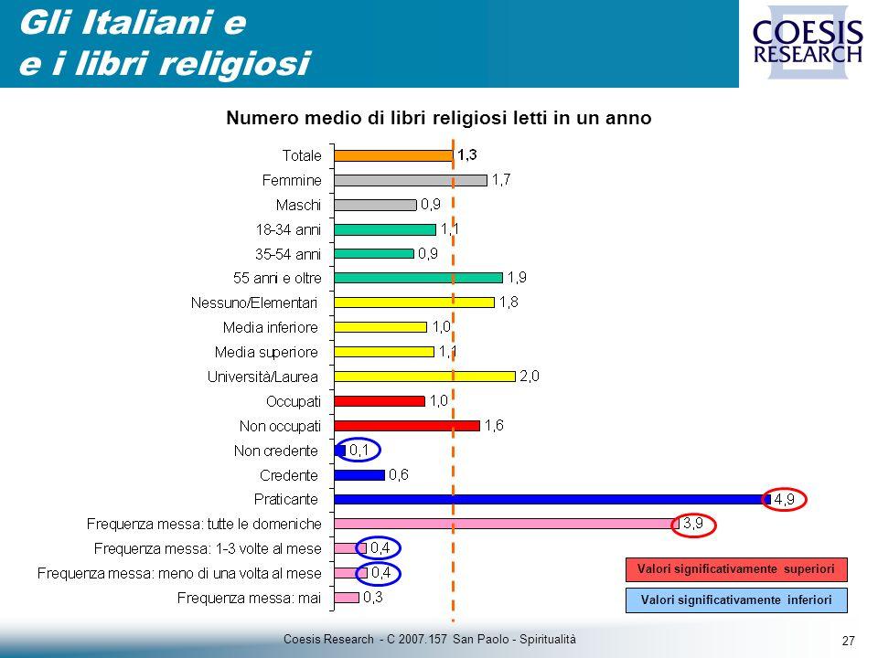 27 Coesis Research - C 2007.157 San Paolo - Spiritualità Gli Italiani e e i libri religiosi Valori significativamente superiori Valori significativamente inferiori Numero medio di libri religiosi letti in un anno