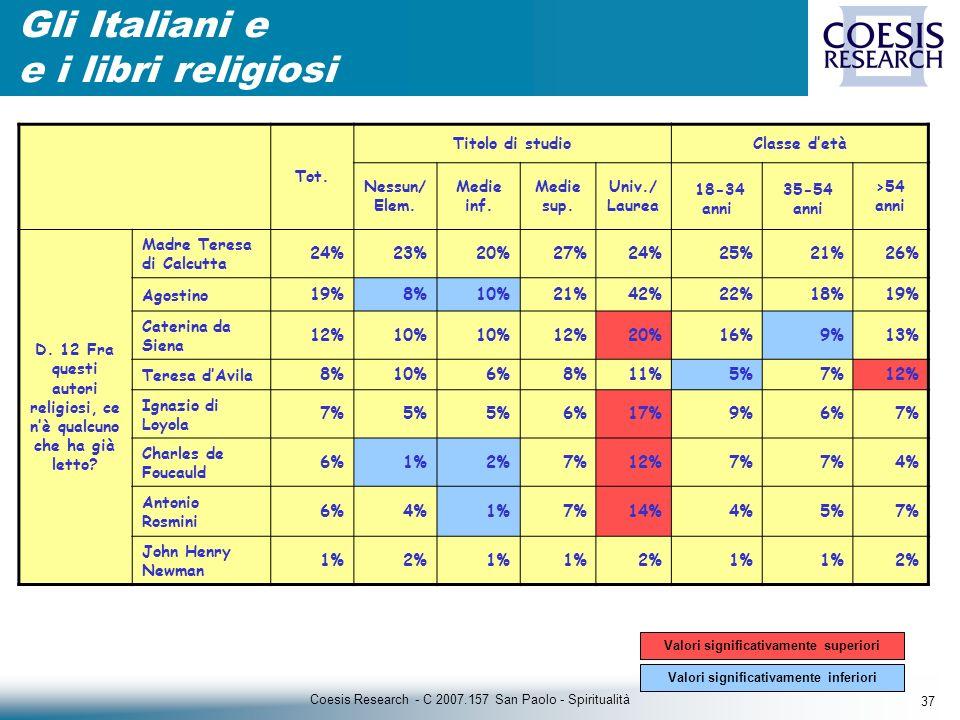 37 Coesis Research - C 2007.157 San Paolo - Spiritualità Gli Italiani e e i libri religiosi Tot.