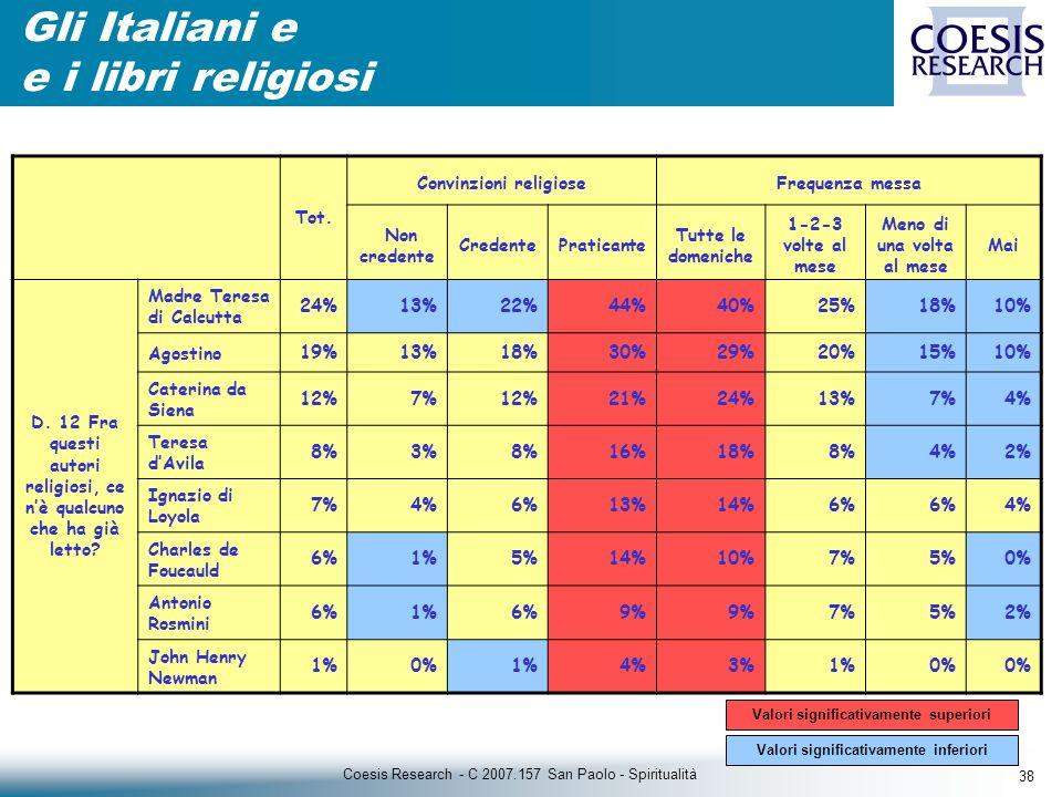 38 Coesis Research - C 2007.157 San Paolo - Spiritualità Gli Italiani e e i libri religiosi Tot.