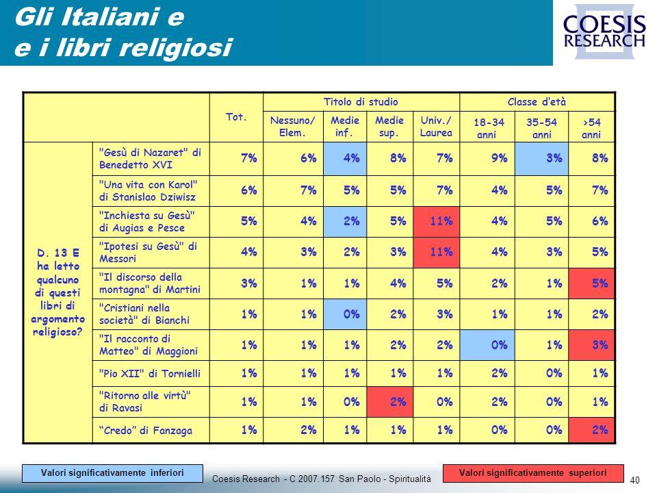 40 Coesis Research - C 2007.157 San Paolo - Spiritualità Gli Italiani e e i libri religiosi Tot.