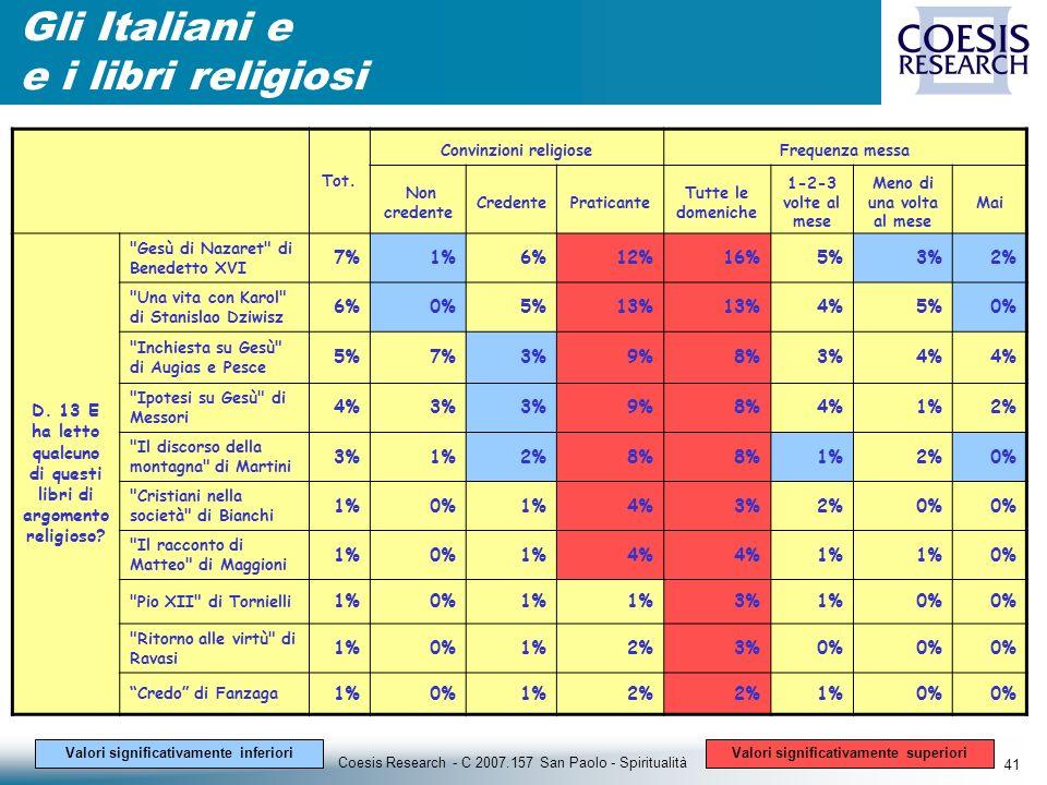 41 Coesis Research - C 2007.157 San Paolo - Spiritualità Gli Italiani e e i libri religiosi Tot.