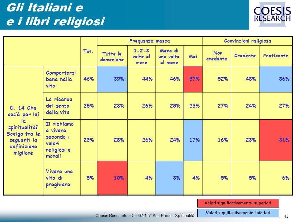 43 Coesis Research - C 2007.157 San Paolo - Spiritualità Gli Italiani e e i libri religiosi Tot.