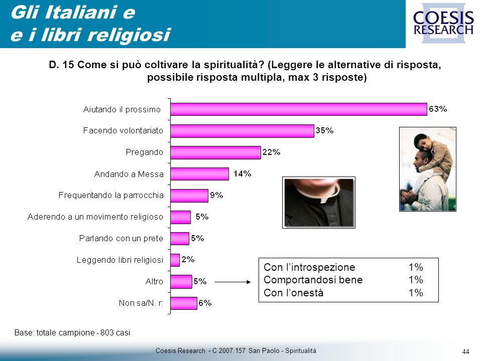 44 Coesis Research - C 2007.157 San Paolo - Spiritualità D.