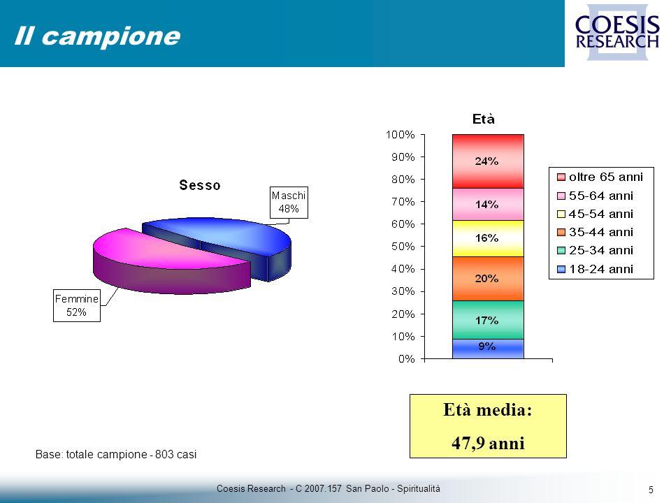 5 Coesis Research - C 2007.157 San Paolo - Spiritualità Base: totale campione - 803 casi Età media: 47,9 anni Il campione