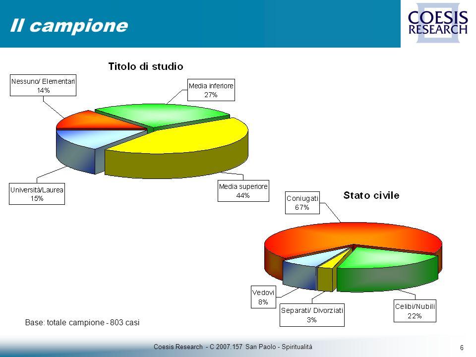 6 Coesis Research - C 2007.157 San Paolo - Spiritualità Il campione Base: totale campione - 803 casi