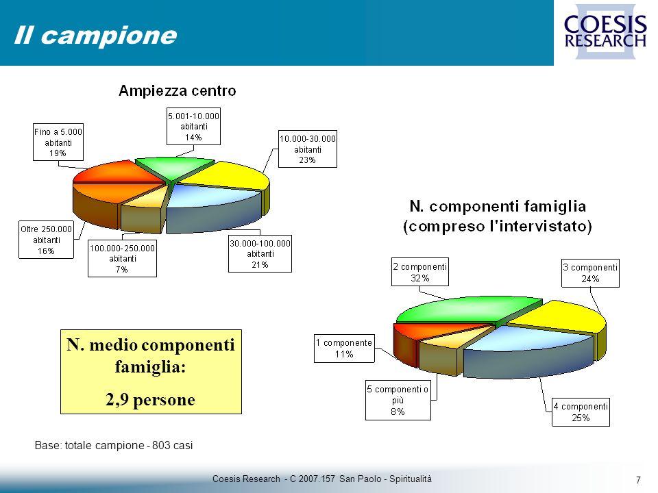 7 Coesis Research - C 2007.157 San Paolo - Spiritualità Il campione Base: totale campione - 803 casi N.