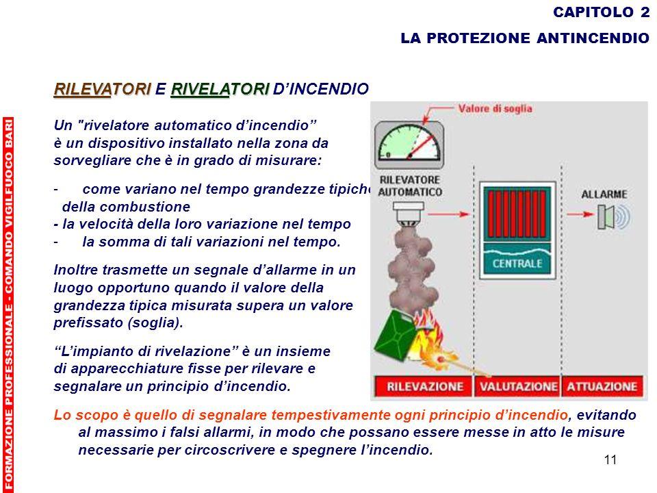 11 CAPITOLO 2 LA PROTEZIONE ANTINCENDIO RILEVATORIRIVELATORI RILEVATORI E RIVELATORI DINCENDIO Un