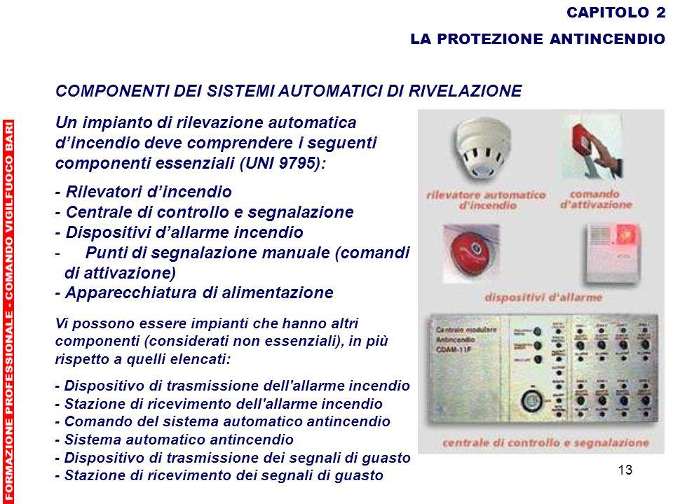 13 CAPITOLO 2 LA PROTEZIONE ANTINCENDIO COMPONENTI DEI SISTEMI AUTOMATICI DI RIVELAZIONE Un impianto di rilevazione automatica dincendio deve comprend