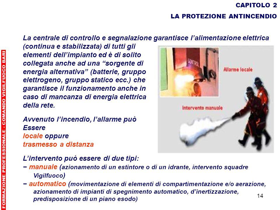 14 CAPITOLO 2 LA PROTEZIONE ANTINCENDIO La centrale di controllo e segnalazione garantisce lalimentazione elettrica (continua e stabilizzata) di tutti