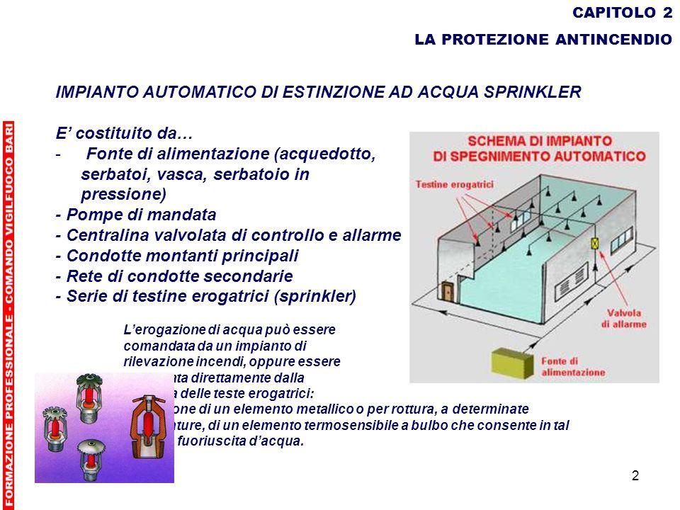 2 CAPITOLO 2 LA PROTEZIONE ANTINCENDIO IMPIANTO AUTOMATICO DI ESTINZIONE AD ACQUA SPRINKLER E costituito da… - Fonte di alimentazione (acquedotto, ser