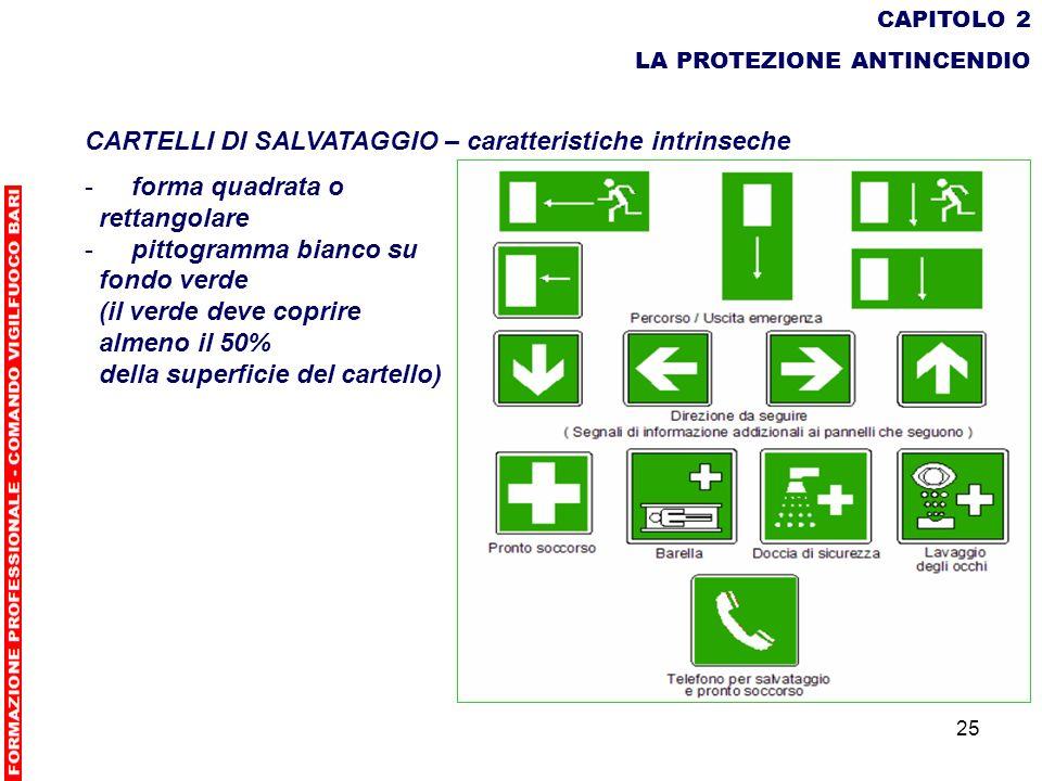 25 CAPITOLO 2 LA PROTEZIONE ANTINCENDIO CARTELLI DI SALVATAGGIO – caratteristiche intrinseche - forma quadrata o rettangolare - pittogramma bianco su
