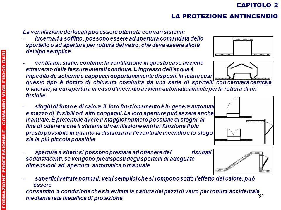31 CAPITOLO 2 LA PROTEZIONE ANTINCENDIO La ventilazione dei locali può essere ottenuta con vari sistemi: - lucernari a soffitto: possono essere ad ape