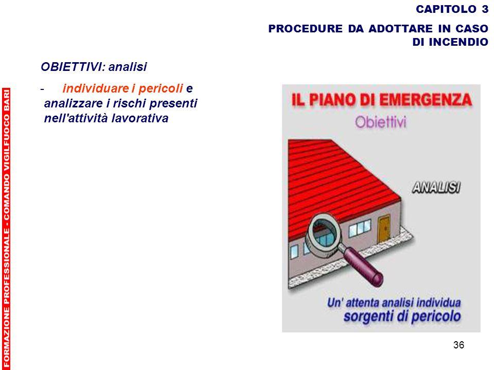 36 CAPITOLO 3 PROCEDURE DA ADOTTARE IN CASO DI INCENDIO OBIETTIVI: analisi - individuare i pericoli e analizzare i rischi presenti nell'attività lavor