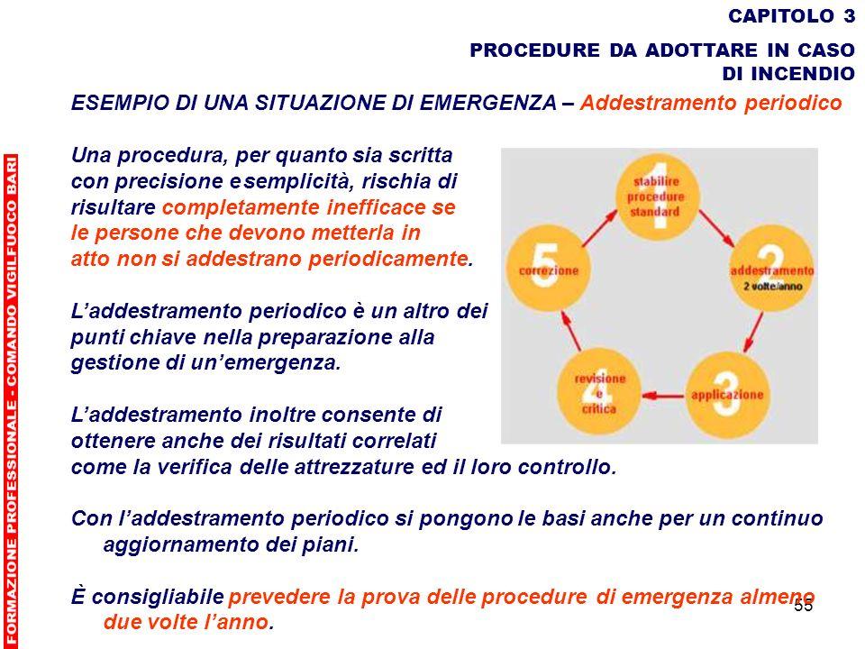 55 CAPITOLO 3 PROCEDURE DA ADOTTARE IN CASO DI INCENDIO ESEMPIO DI UNA SITUAZIONE DI EMERGENZA – Addestramento periodico Una procedura, per quanto sia