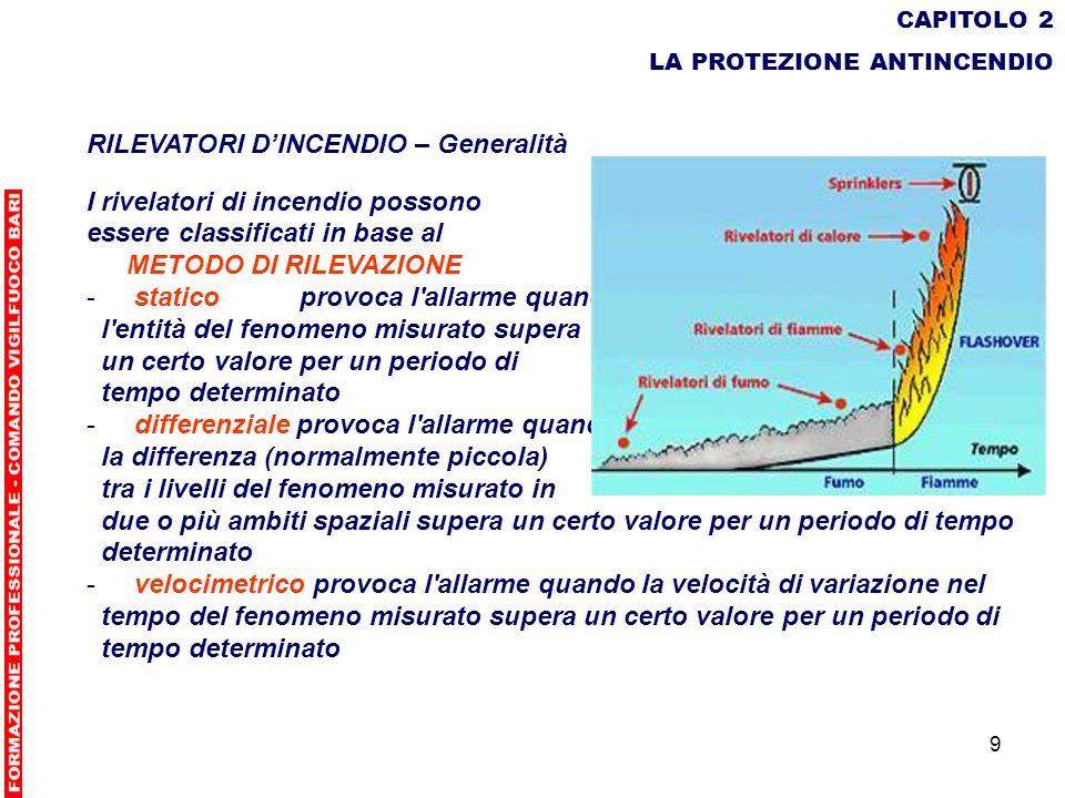 9 CAPITOLO 2 LA PROTEZIONE ANTINCENDIO RILEVATORI DINCENDIO – Generalità I rivelatori di incendio possono essere classificati in base al METODO DI RIL