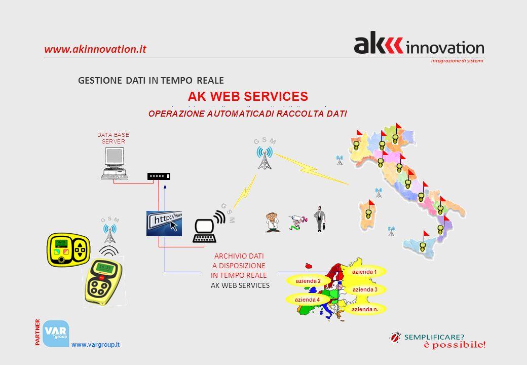 integrazione di sistemi www.vargroup.it PARTNER www.akinnovation.it AK WEB SERVICES ( servizio centralizzato di raccolta dati di campo ) GESTIONE DATI IN TEMPO REALE azienda 2 azienda 1 azienda 3 azienda 4 azienda n.