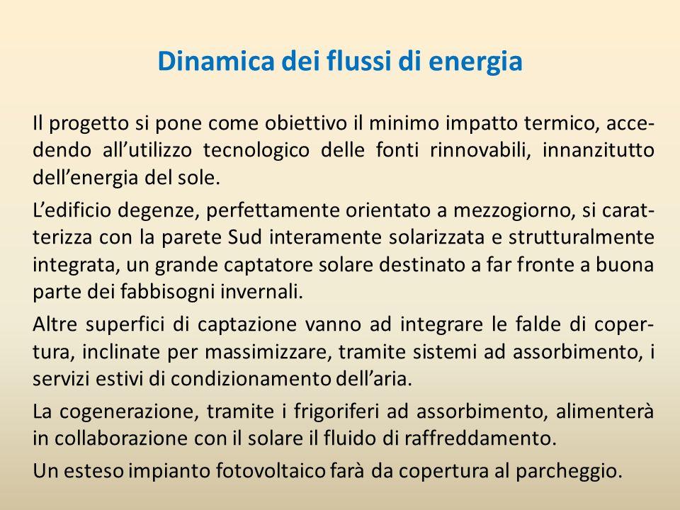 Dinamica dei flussi di energia Il progetto si pone come obiettivo il minimo impatto termico, acce- dendo allutilizzo tecnologico delle fonti rinnovabi
