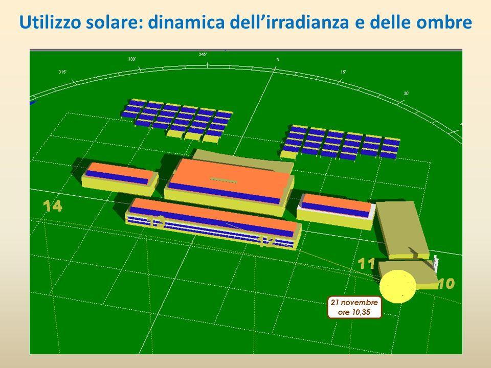 Utilizzo solare: dinamica dellirradianza e delle ombre