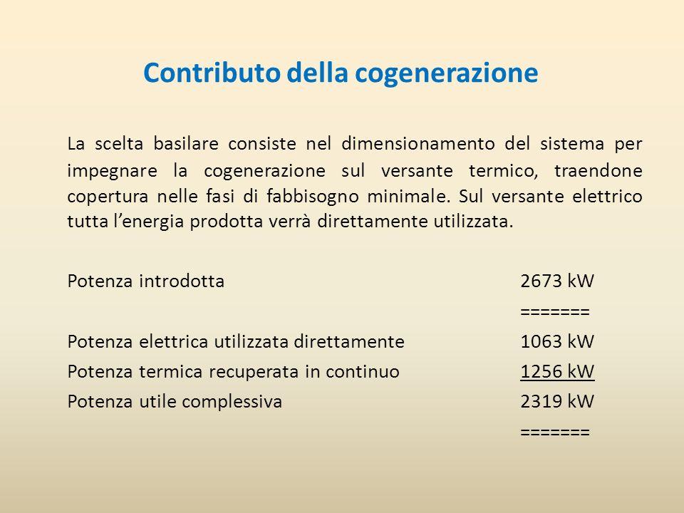 Contributo della cogenerazione La scelta basilare consiste nel dimensionamento del sistema per impegnare la cogenerazione sul versante termico, traendone copertura nelle fasi di fabbisogno minimale.