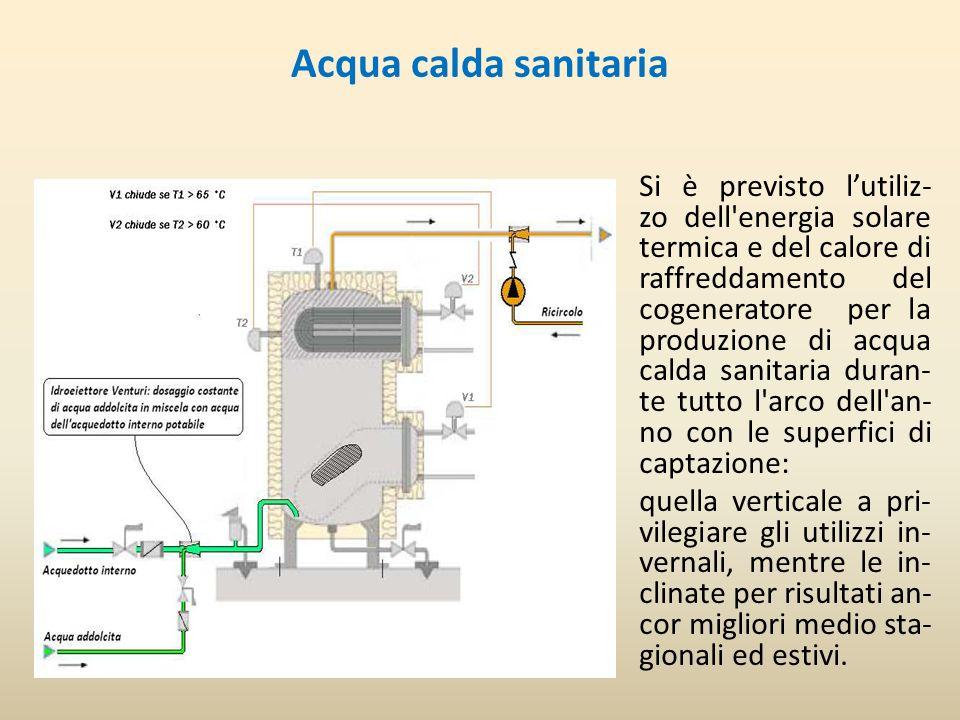 Acqua calda sanitaria Si è previsto lutiliz- zo dell'energia solare termica e del calore di raffreddamento del cogeneratore per la produzione di acqua