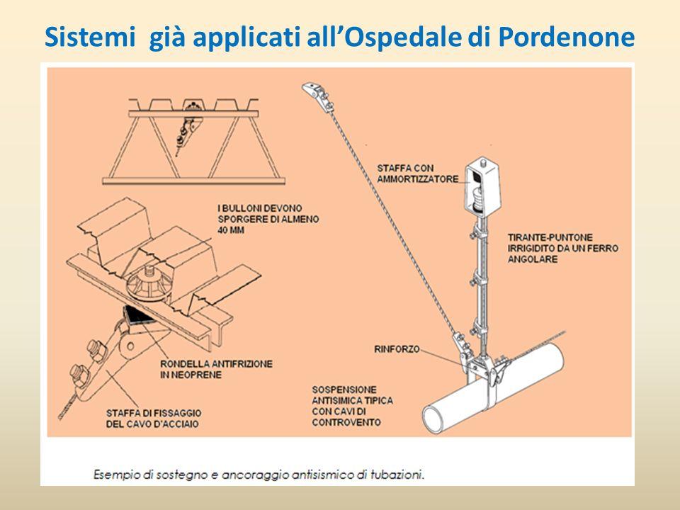 Sistemi già applicati allOspedale di Pordenone