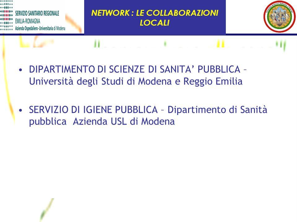 DIPARTIMENTO DI SCIENZE DI SANITA PUBBLICA – Università degli Studi di Modena e Reggio Emilia SERVIZIO DI IGIENE PUBBLICA – Dipartimento di Sanità pub