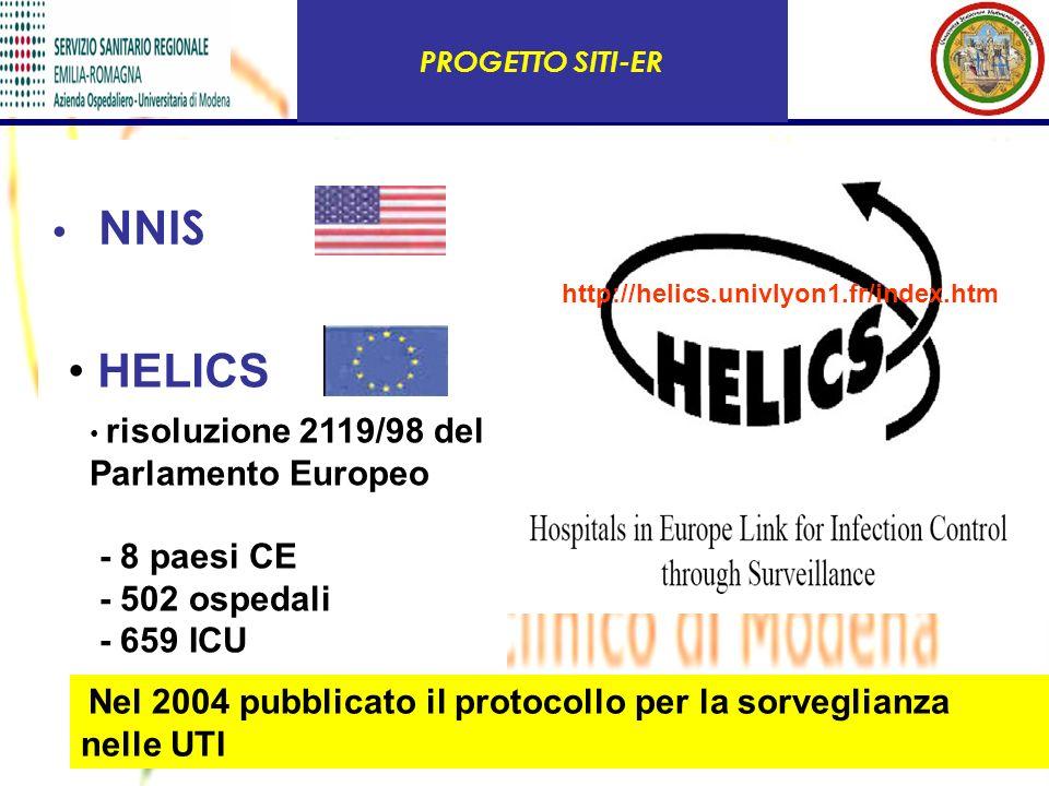 NNIS PROGETTO SITI-ER risoluzione 2119/98 del Parlamento Europeo - 8 paesi CE - 502 ospedali - 659 ICU Nel 2004 pubblicato il protocollo per la sorveg