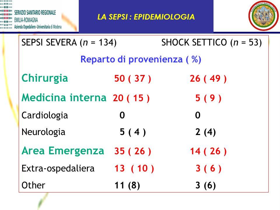 SEPSI SEVERA (n = 134) SHOCK SETTICO (n = 53) Reparto di provenienza ( %) Chirurgia 50 ( 37 ) 26 ( 49 ) Medicina interna 20 ( 15 ) 5 ( 9 ) Cardiologia
