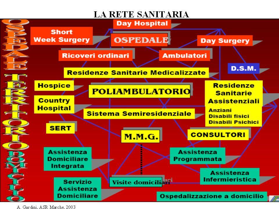 IL DAY HOSPITAL : ELEMENTO DELLA RETE SANITARIA