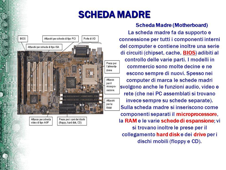 Scheda Madre (Motherboard) La scheda madre fa da supporto e connessione per tutti i componenti interni del computer e contiene inoltre una serie di ci