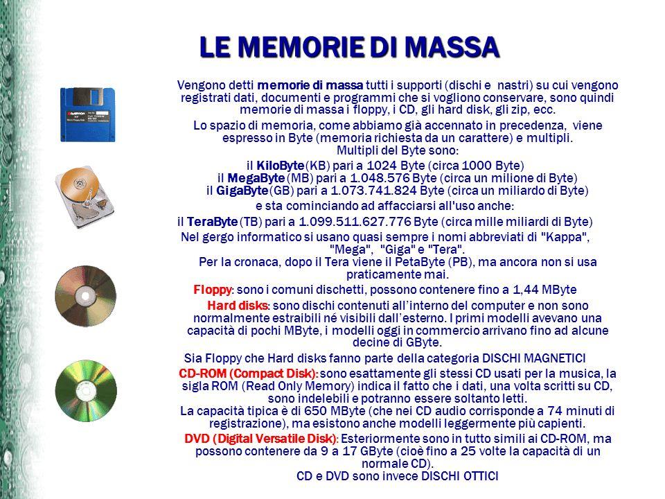 Vengono detti memorie di massa tutti i supporti (dischi e nastri) su cui vengono registrati dati, documenti e programmi che si vogliono conservare, so