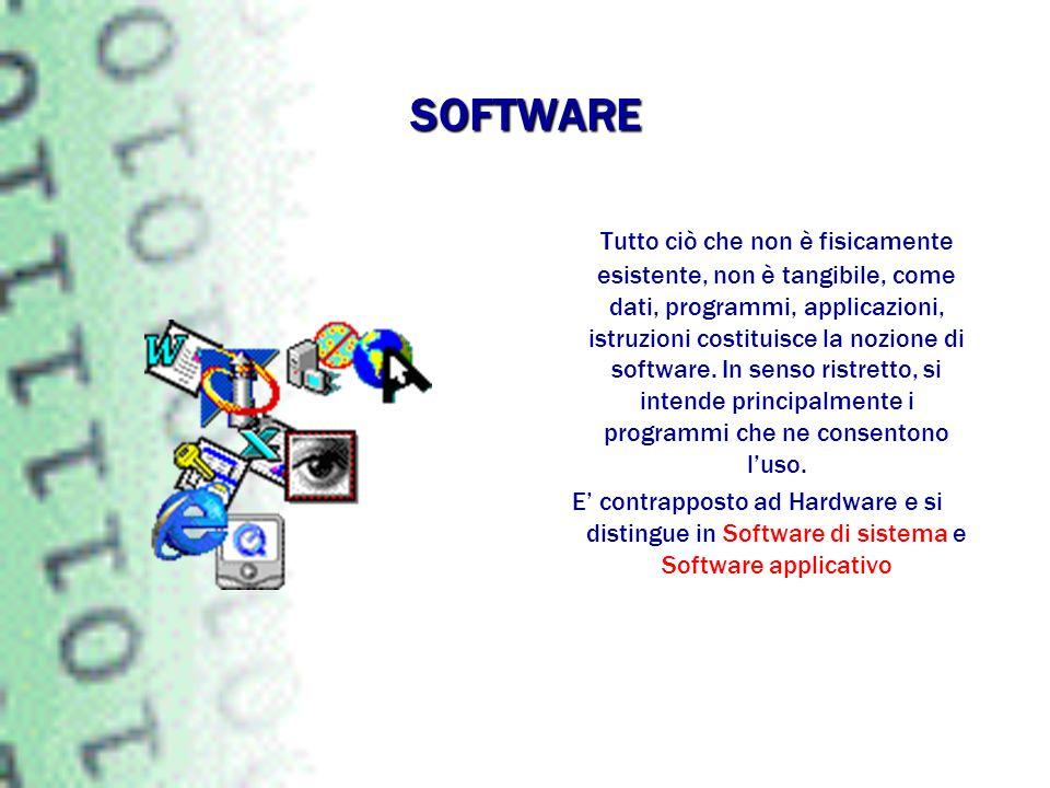 SOFTWARE Tutto ciò che non è fisicamente esistente, non è tangibile, come dati, programmi, applicazioni, istruzioni costituisce la nozione di software