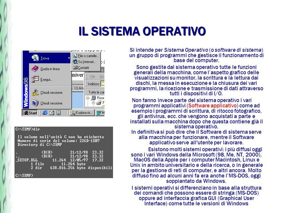 IL SISTEMA OPERATIVO Si intende per Sistema Operativo (o software di sistema) un gruppo di programmi che gestisce il funzionamento di base del compute
