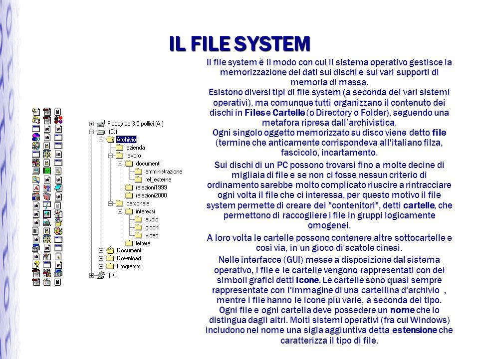 IL FILE SYSTEM Il file system è il modo con cui il sistema operativo gestisce la memorizzazione dei dati sui dischi e sui vari supporti di memoria di