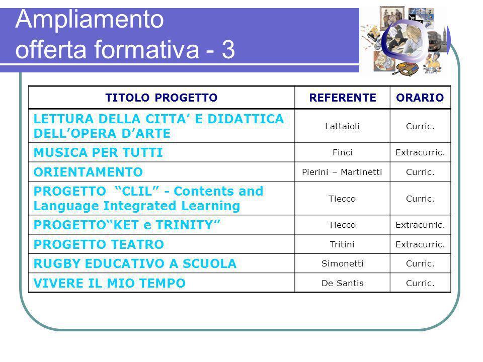 Ampliamento offerta formativa - 3 TITOLO PROGETTOREFERENTEORARIO LETTURA DELLA CITTA E DIDATTICA DELLOPERA DARTE LattaioliCurric.