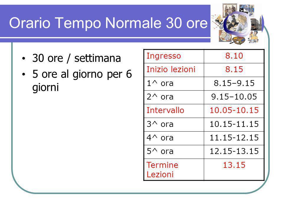 Orario Tempo Normale 30 ore 30 ore / settimana 5 ore al giorno per 6 giorni Ingresso8.10 Inizio lezioni8.15 1^ ora8.15–9.15 2^ ora9.15–10.05 Intervallo10.05-10.15 3^ ora10.15-11.15 4^ ora11.15-12.15 5^ ora12.15-13.15 Termine Lezioni 13.15