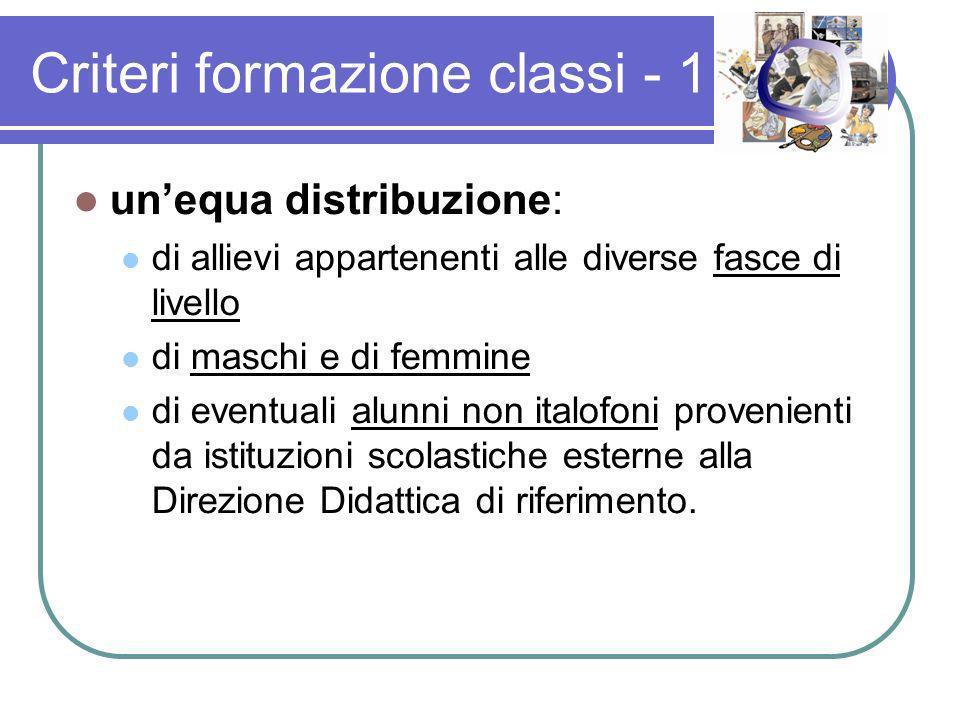 Criteri formazione classi - 1 unequa distribuzione: di allievi appartenenti alle diverse fasce di livello di maschi e di femmine di eventuali alunni non italofoni provenienti da istituzioni scolastiche esterne alla Direzione Didattica di riferimento.