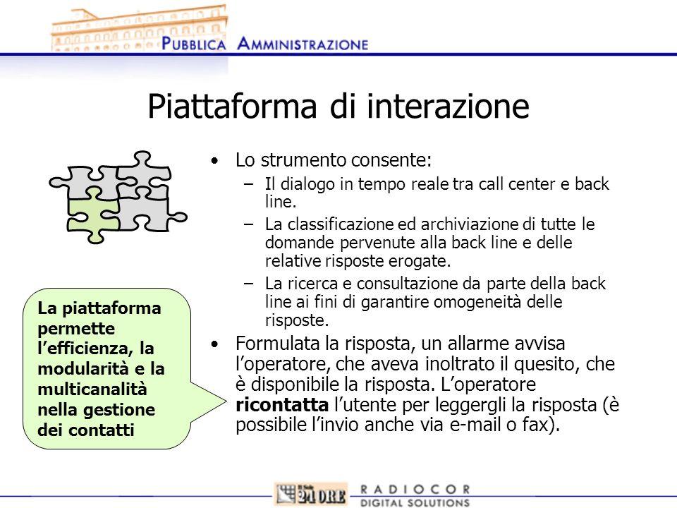 Piattaforma di interazione Lo strumento consente: –Il dialogo in tempo reale tra call center e back line. –La classificazione ed archiviazione di tutt