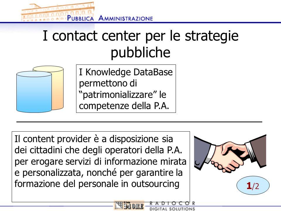 I contact center per le strategie pubbliche I Knowledge DataBase permettono di patrimonializzare le competenze della P.A. Il content provider è a disp