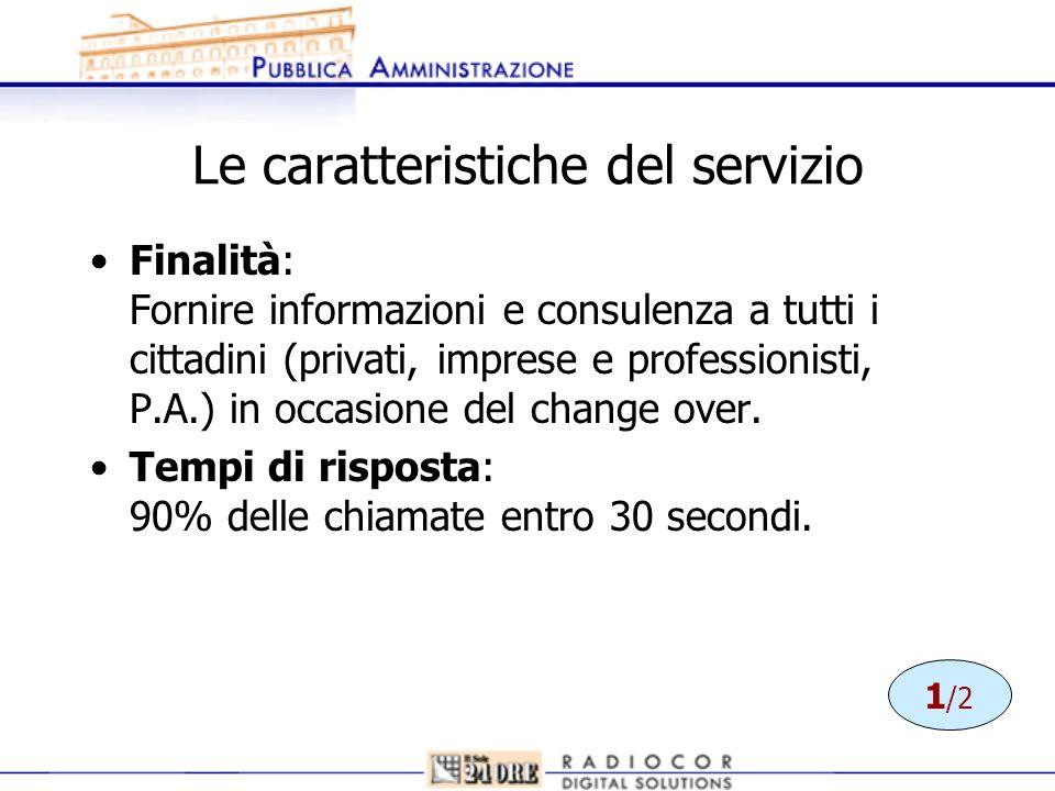 Le caratteristiche del servizio Finalità: Fornire informazioni e consulenza a tutti i cittadini (privati, imprese e professionisti, P.A.) in occasione
