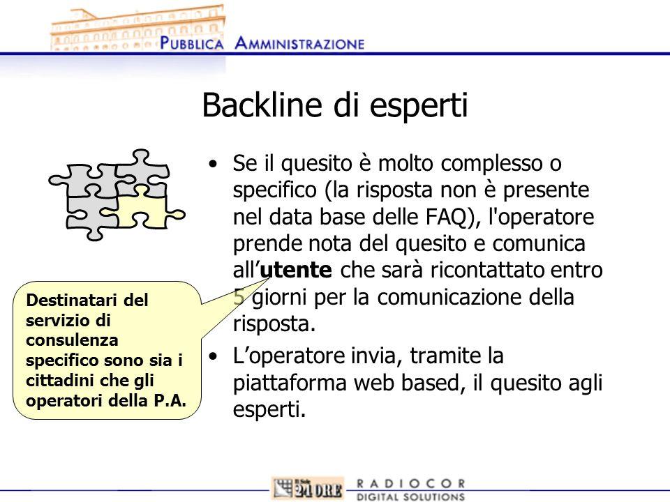 Backline di esperti Se il quesito è molto complesso o specifico (la risposta non è presente nel data base delle FAQ), l'operatore prende nota del ques